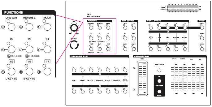 studio  sd digital av mixer recorder