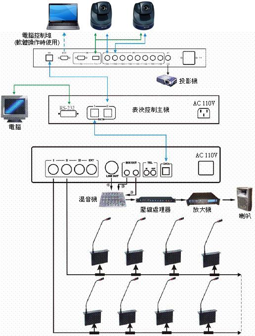 分段led接线图