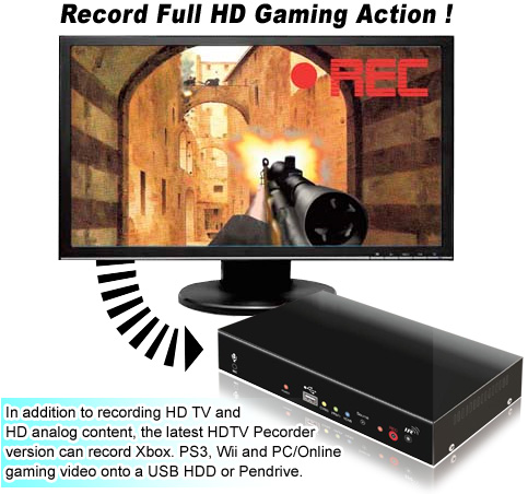HVR-6048H 高畫質影視錄放影機 (HDTV Recorder)