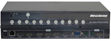 HD-721 影像旋轉控制器 主機