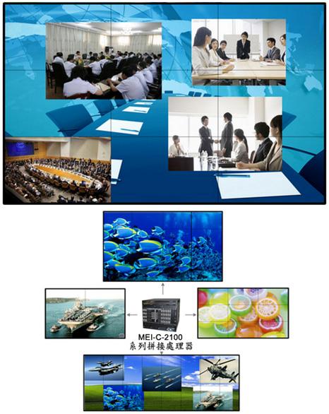 MEI-C-2100系列  數位模組化拼接處理器