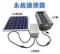 TG-2-10WL  MP3语音提示播放器(户外太阳能型)