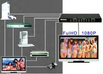 想看 CSC-1600HD_HDTV 多重訊號倍頻器 -更大圖片