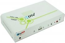 想看 HVR-6948F專業多功能影像側錄機 -更大圖片