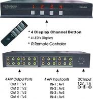 想看 SB-5544(4x4AV矩陣切換器) -更大圖片